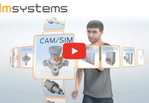 TDM Systems